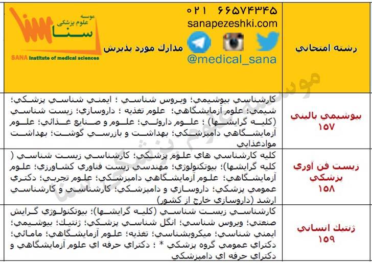 arshad olom azmaieshgahi1